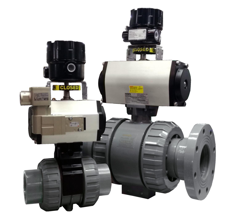 Cepex ATEX valves
